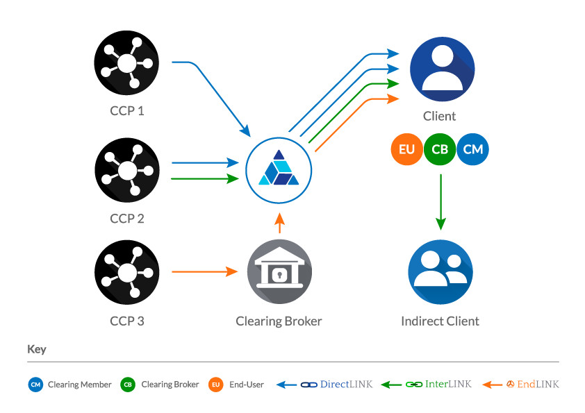 sernova-diagrams-Solutions